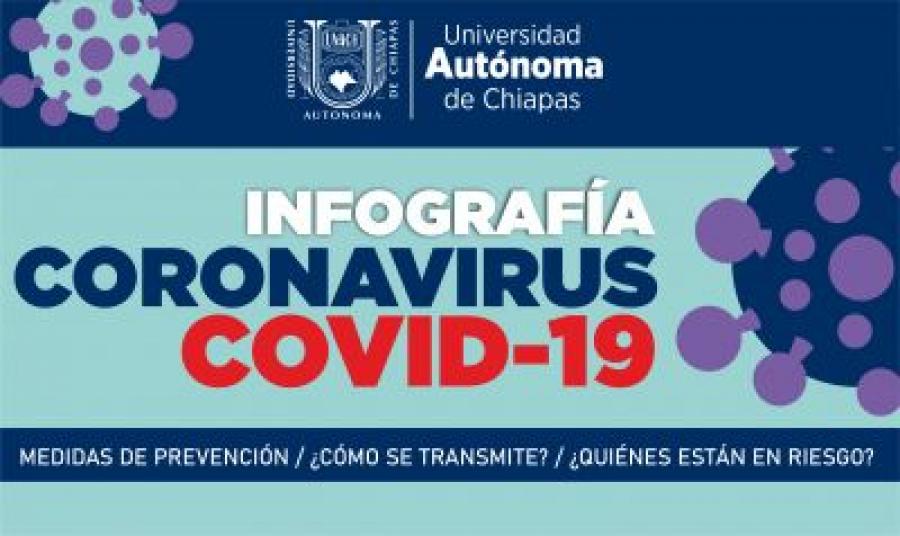 Plan de contingencia COVID 19